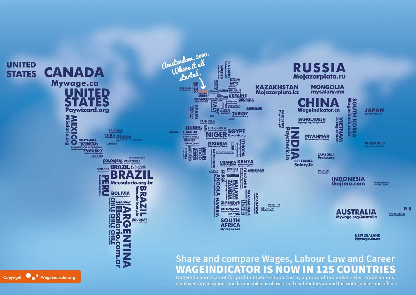 Salary Checks World Wide Wage Comparison Wageindicatororg