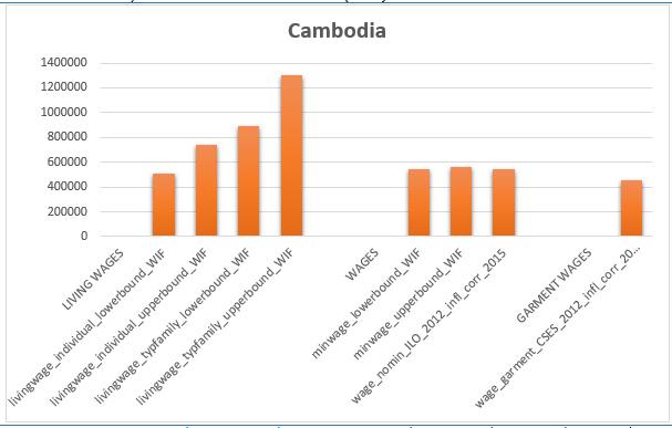 G-Cambodia-1