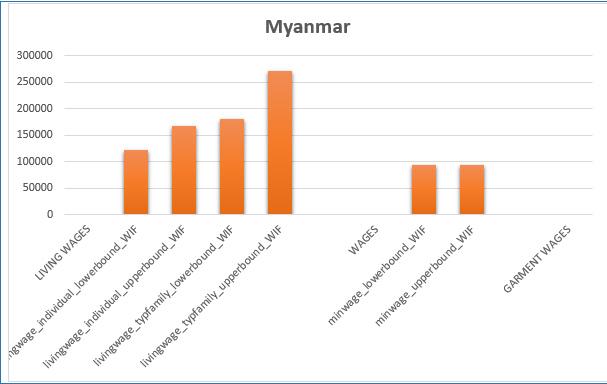 G-Myanmar-1